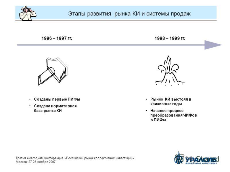Третья ежегодная конференция «Российский рынок коллективных инвестиций» Москва, 27-28 ноября 2007 Этапы развития рынка КИ и системы продаж 1996 – 1997 гг.1998 – 1999 гг. Созданы первые ПИФы Создана нормативная база рынка КИ Рынок КИ выстоял в кризисн