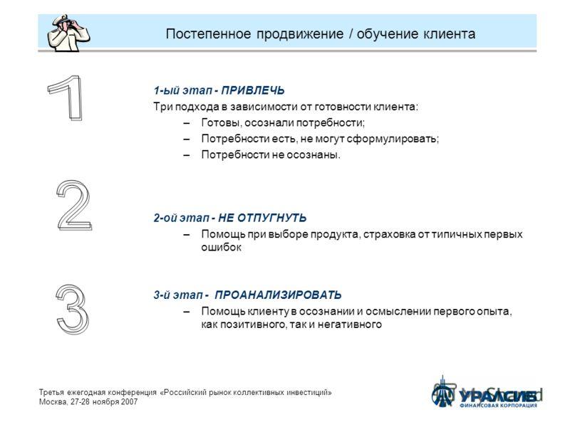 Третья ежегодная конференция «Российский рынок коллективных инвестиций» Москва, 27-28 ноября 2007 1-ый этап - ПРИВЛЕЧЬ Три подхода в зависимости от готовности клиента: –Готовы, осознали потребности; –Потребности есть, не могут сформулировать; –Потреб