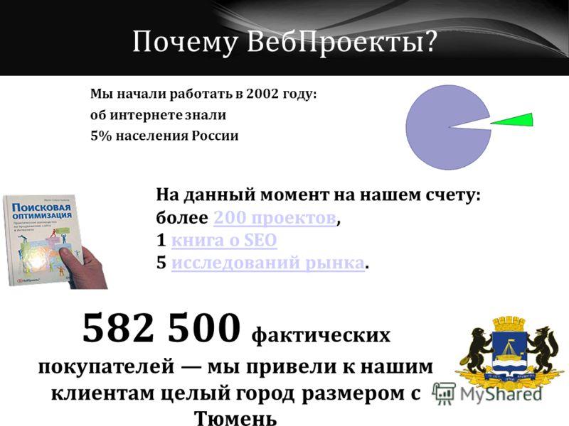Почему ВебПроекты? Мы начали работать в 2002 году: об интернете знали 5% населения России 582 500 фактических покупателей мы привели к нашим клиентам целый город размером с Тюмень На данный момент на нашем счету: более 200 проектов,200 проектов 1 кни