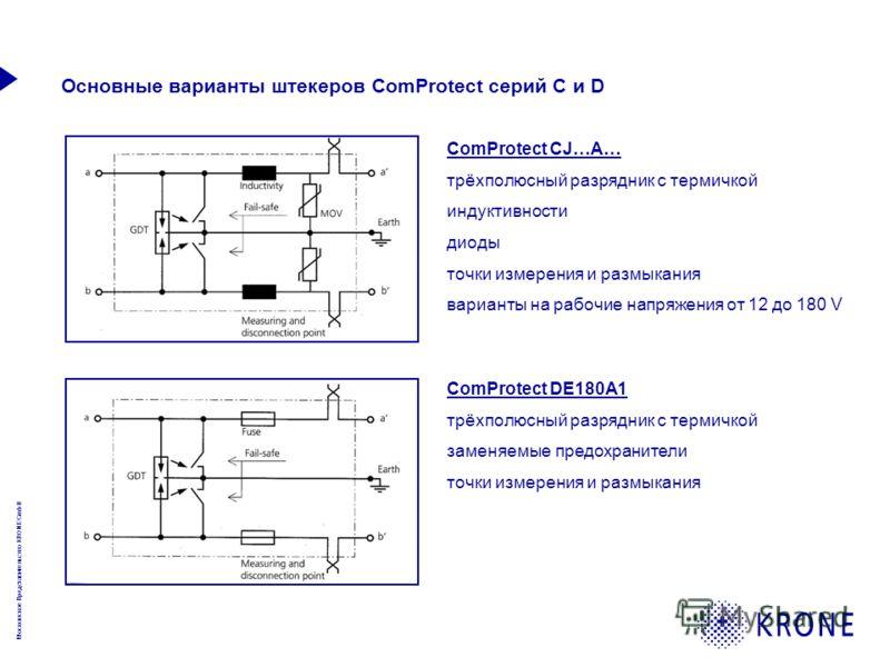 Московское Представительство KRONE GmbH Основные варианты штекеров ComProtect серий C и D ComProtect CJ…A… трёхполюсный разрядник с термичкой индуктивности диоды точки измерения и размыкания варианты на рабочие напряжения от 12 до 180 V ComProtect DE