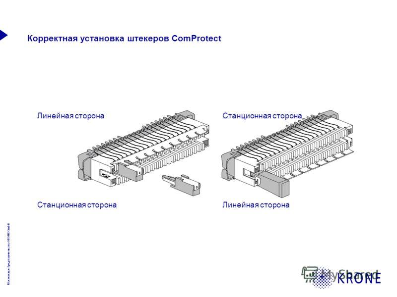 Московское Представительство KRONE GmbH Корректная установка штекеров ComProtect Станционная сторона Линейная сторонаСтанционная сторона Линейная сторона