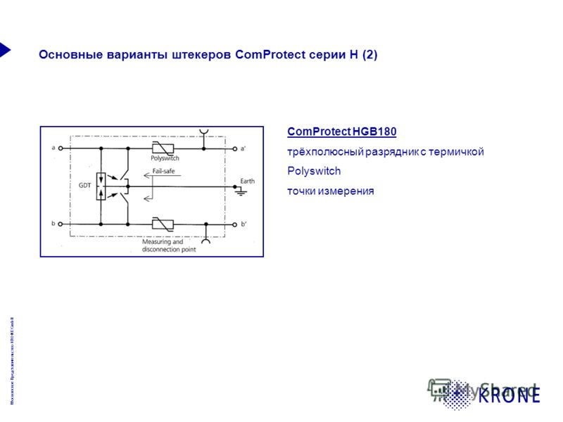 Московское Представительство KRONE GmbH Основные варианты штекеров ComProtect серии H (2) ComProtect HGB180 трёхполюсный разрядник с термичкой Polyswitch точки измерения