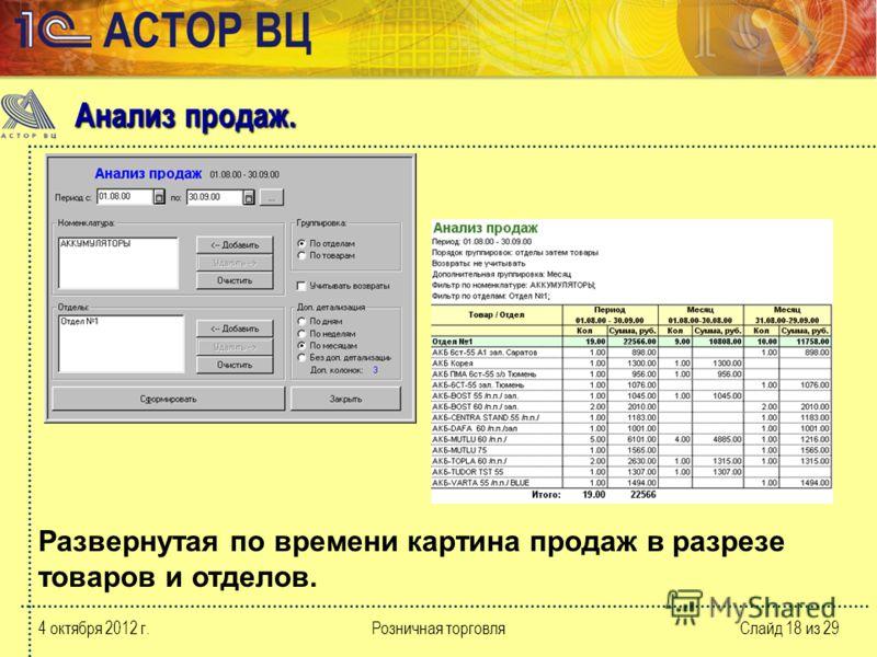 10 августа 2012 г.Розничная торговляСлайд 18 из 29 Развернутая по времени картина продаж в разрезе товаров и отделов. Анализ продаж.