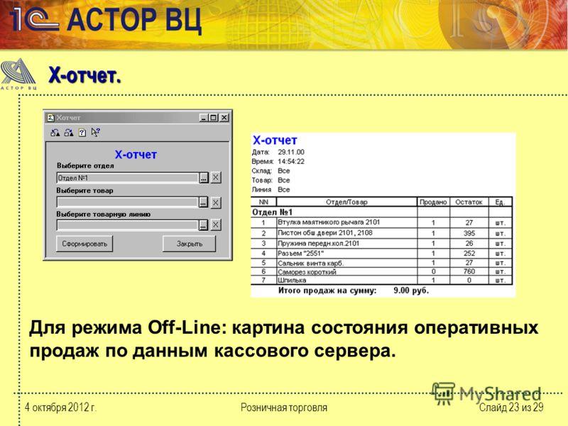10 августа 2012 г.Розничная торговляСлайд 23 из 29 Для режима Off-Line: картина состояния оперативных продаж по данным кассового сервера. Х-отчет.