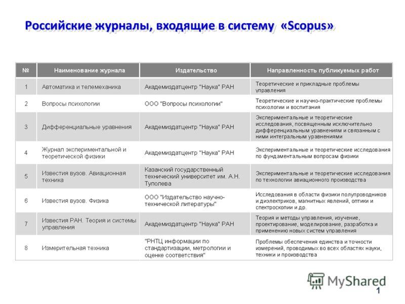 1 Российские журналы, входящие в систему «Scopus»