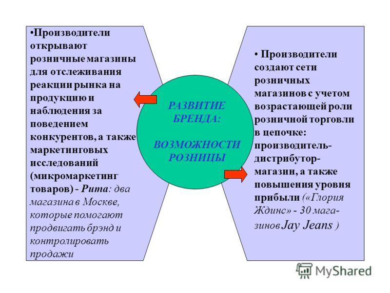 Производители открывают розничные магазины для отслеживания реакции рынка на продукцию и наблюдения за поведением конкурентов, а также маркетинговых исследований (микромаркетинг товаров) - Puma: два магазина в Москве, которые помогают продвигать брэн