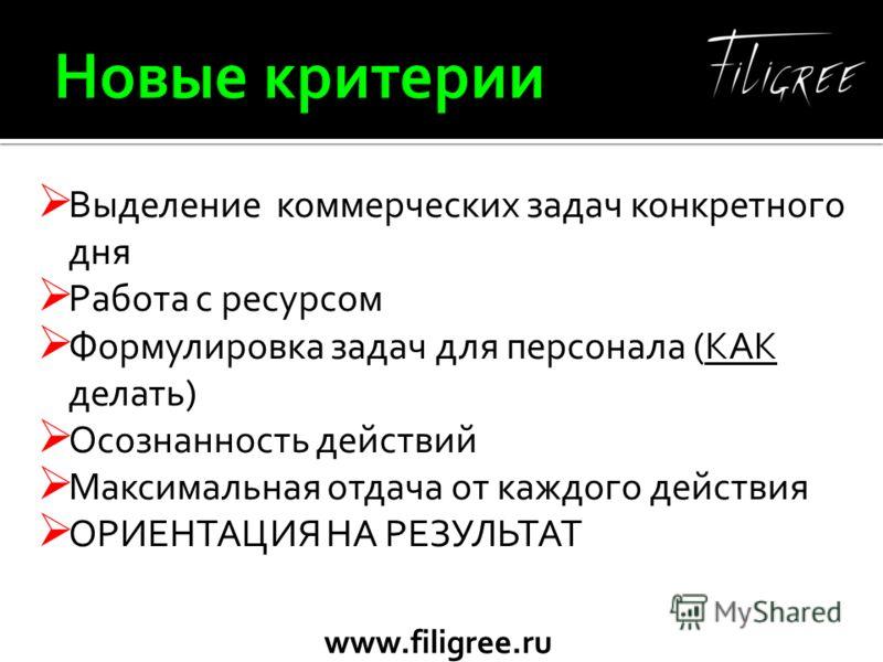 www.filigree.ru Выделение коммерческих задач конкретного дня Работа с ресурсом Формулировка задач для персонала (КАК делать) Осознанность действий Максимальная отдача от каждого действия ОРИЕНТАЦИЯ НА РЕЗУЛЬТАТ
