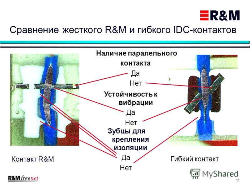 11 Контакт R&M Гибкий контакт Наличие паралельного контакта Да Нет Устойчивость к вибрации Да Нет Зубцы для крепления изоляции Да Нет Сравнение жесткого R&M и гибкого IDC-контактов