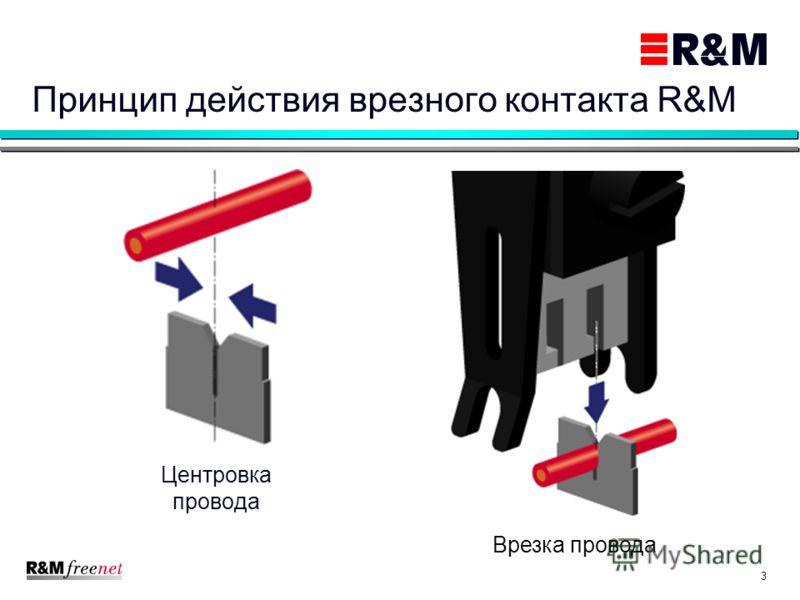 3 Принцип действия врезного контакта R&M Центровка провода Врезка провода
