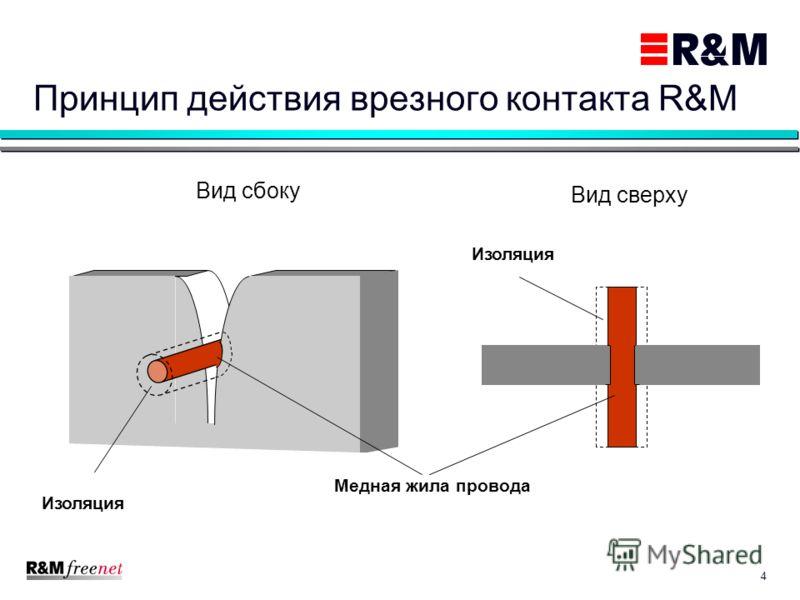 4 Вид сбоку Вид сверху Медная жила провода Изоляция Принцип действия врезного контакта R&M