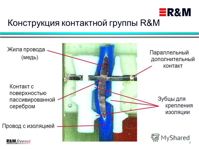 7 Конструкция контактной группы R&M Зубцы для крепления изоляции Жила провода (медь) Провод с изоляцией Контакт с поверхностью пассивированной серебром Параллельный дополнительный контакт