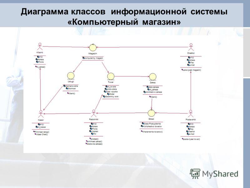 Диаграмма классов информационной системы «Компьютерный магазин»