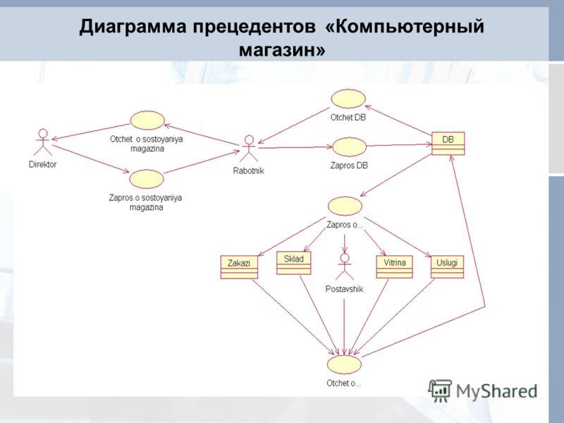 Диаграмма прецедентов «Компьютерный магазин»