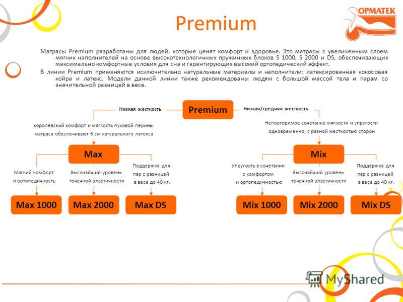 Premium Матрасы Premium разработаны для людей, которые ценят комфорт и здоровье. Это матрасы с увеличенным слоем мягких наполнителей на основе высокотехнологичных пружинных блоков S 1000, S 2000 и DS, обеспечивающих максимально комфортные условия для