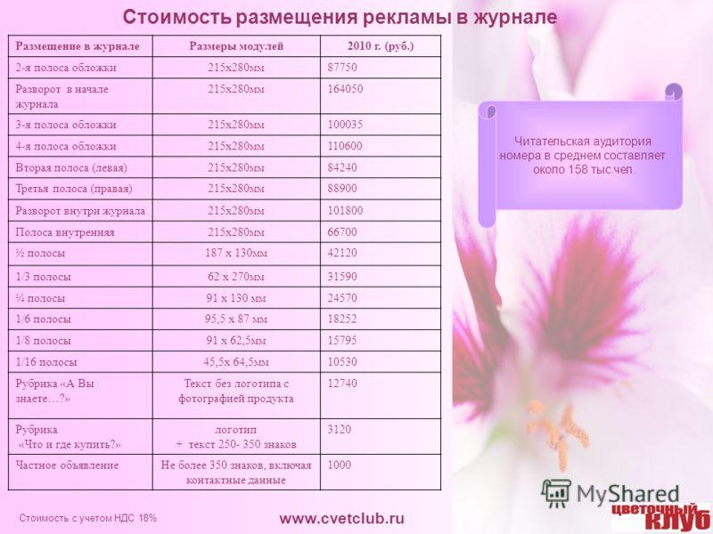 www.cvetclub.ru Стоимость размещения рекламы в журнале Размещение в журналеРазмеры модулей2010 г. (руб.) 2-я полоса обложки215х280мм87750 Разворот в начале журнала 215х280мм164050 3-я полоса обложки215х280мм100035 4-я полоса обложки215х280мм110600 Вт