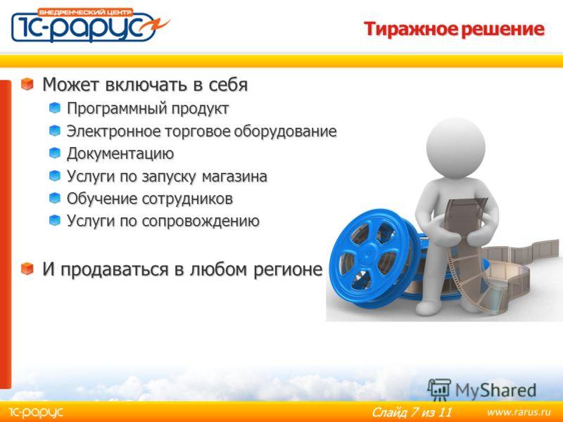 Слайд 7 из 11 Тиражное решение Может включать в себя Программный продукт Электронное торговое оборудование Документацию Услуги по запуску магазина Обучение сотрудников Услуги по сопровождению И продаваться в любом регионе