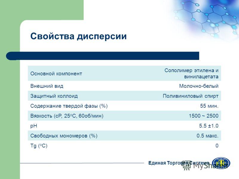 Свойства дисперсии Единая Торговая Система Основной компонент Сополимер этилена и винилацетата Внешний видМолочно-белый Защитный коллоидПоливиниловый спирт Содержание твердой фазы (%)55 мин. Вязкость (cP, 25 o C, 60об/мин)1500 ~ 2500 pH5.5 ±1.0 Свобо