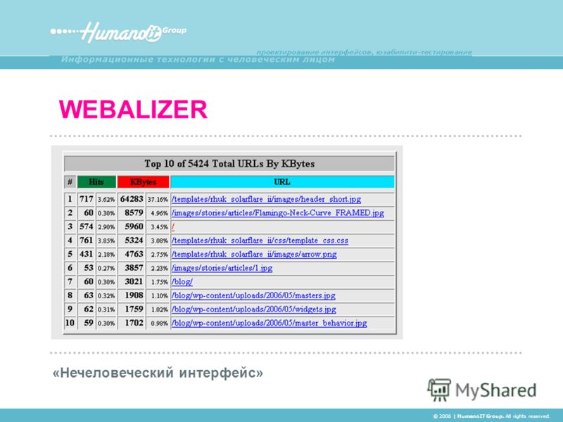 WEBALIZER © 2006 | HumanoIT Group. All rights reserved. «Нечеловеческий интерфейс»