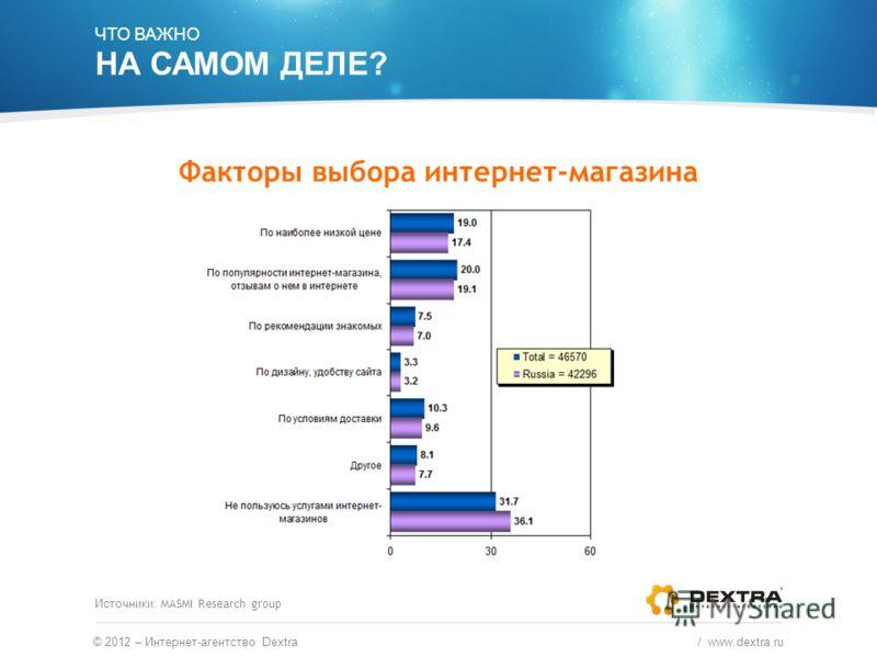 © 2012 – Интернет-агентство Dextra / www.dextra.ru ЧТО ВАЖНО НА САМОМ ДЕЛЕ? Источники: MASMI Research group Факторы выбора интернет-магазина