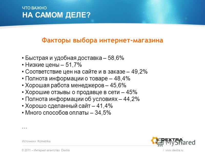 © 2011 – Интернет-агентство Dextra / www.dextra.ru ЧТО ВАЖНО НА САМОМ ДЕЛЕ? Источники: RUmetrika Быстрая и удобная доставка – 58,6% Низкие цены – 51,7% Соответствие цен на сайте и в заказе – 49,2% Полнота информации о товаре – 48,4% Хорошая работа ме