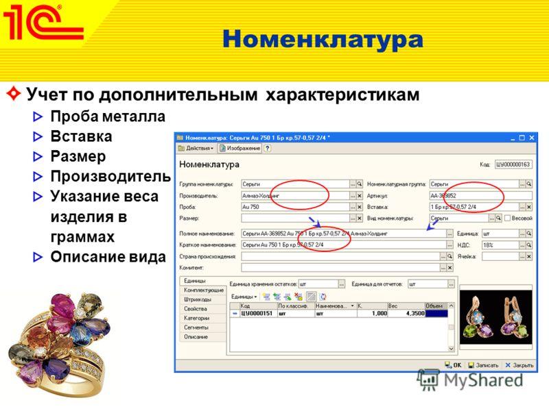 Пользователи системы Продавец-кассир Администратор магазина Менеджер по работе розничных магазинов