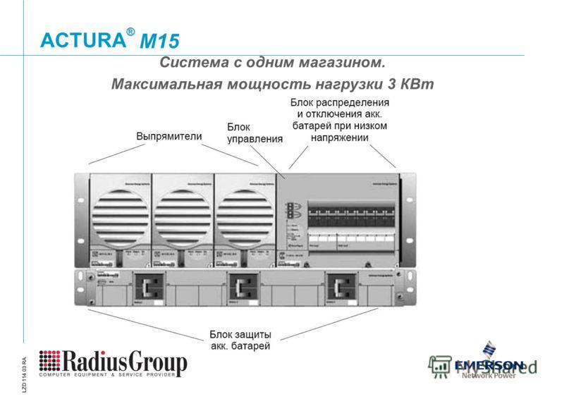 ® ACTURA LZD 114 03 RA Система с одним магазином. Максимальная мощность нагрузки 3 КВт M15