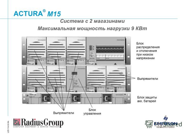 ® ACTURA LZD 114 03 RA Система с 2 магазинами Максимальная мощность нагрузки 9 КВт M15
