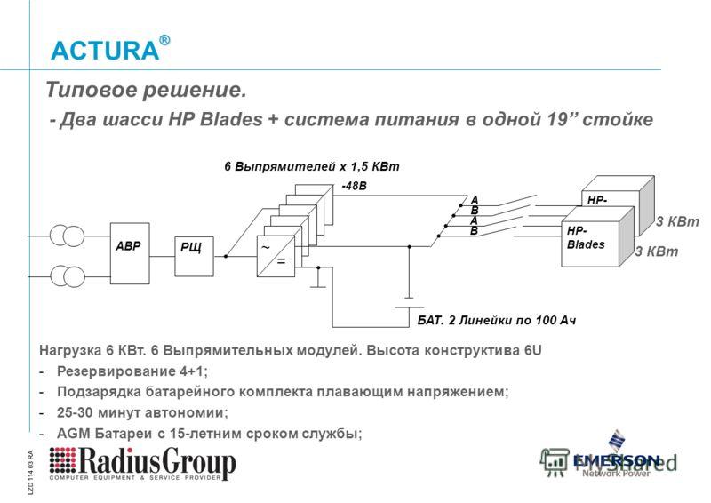 ® ACTURA LZD 114 03 RA -48В БАТ. 2 Линейки по 100 Ач ~ = ~ = ~ = А В HP- Blades В А АВР РЩ ~ = 6 Выпрямителей x 1,5 КВт Типовое решение. - Два шасси HP Blades + система питания в одной 19 стойке Нагрузка 6 КВт. 6 Выпрямительных модулей. Высота констр