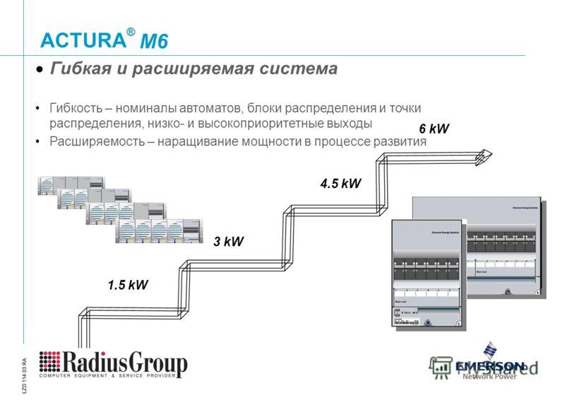 ® ACTURA LZD 114 03 RA Гибкая и расширяемая система Гибкость – номиналы автоматов, блоки распределения и точки распределения, низко- и высокоприоритетные выходы Расширяемость – наращивание мощности в процессе развития 1.5 kW 6 kW 4.5 kW 3 kW M6