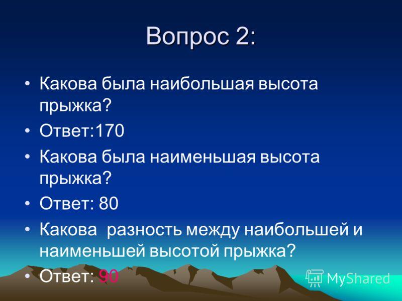 Вопрос 2: Какова была наибольшая высота прыжка? Ответ:170 Какова была наименьшая высота прыжка? Ответ: 80 Какова разность между наибольшей и наименьшей высотой прыжка? Ответ: 90