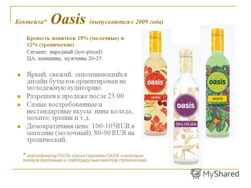 Коктейли* Oasis (выпускаются с 2009 года) Крепость напитков 15% (молочные) и 12% (тропические) Сегмент: народный (low-priced) ЦА: женщины, мужчины 20-25 ЦА: женщины, мужчины 20-25 Яркий, свежий, запоминающийся дизайн бутылок ориентирован на молодежну