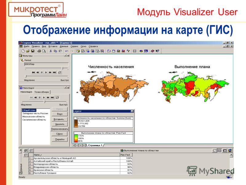 Отображение информации на карте (ГИС) Модуль Visualizer User