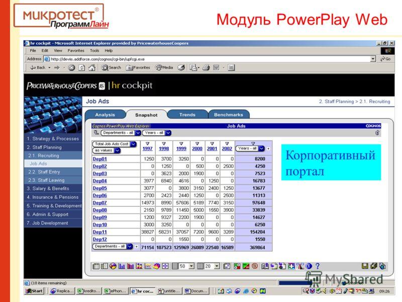 Корпоративный портал Модуль PowerPlay Web