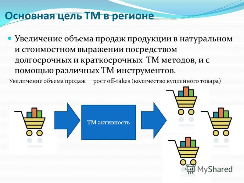 Увеличение объема продаж продукции в натуральном и стоимостном выражении посредством долгосрочных и краткосрочных ТМ методов, и с помощью различных ТМ инструментов. Основная цель ТМ в регионе Увеличение объема продаж = рост off-takes (количество купл
