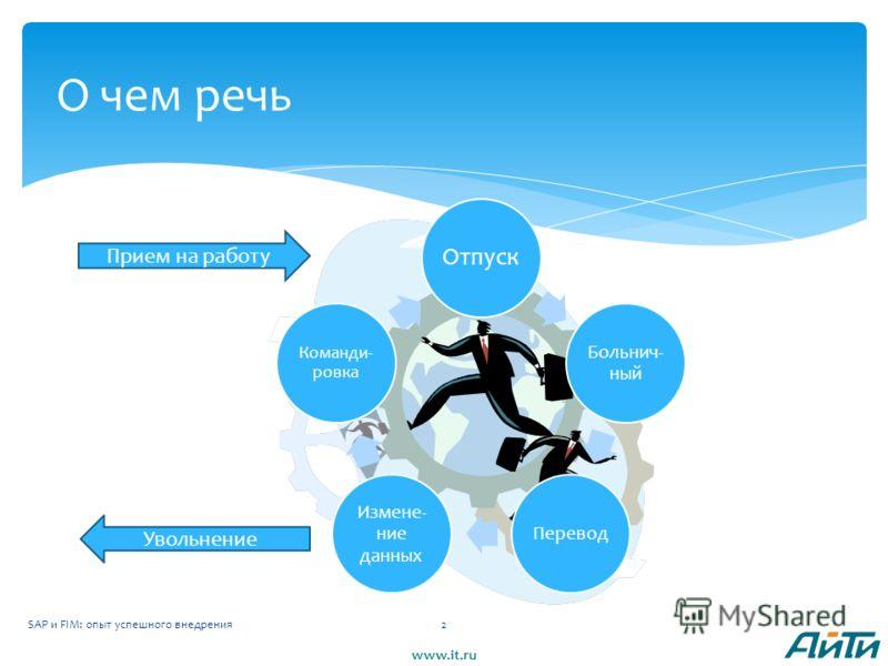 SAP и FIM: опыт успешного внедрения2 О чем речь Отпуск Больнич- ный Перевод Измене- ние данных Команди- ровка Прием на работу Увольнение www.it.ru
