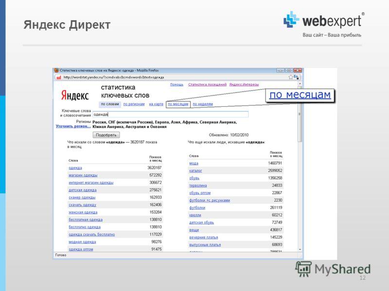 Яндекс Директ 12