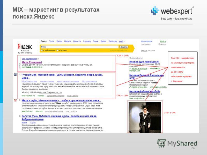 MIX – маркетинг в результатах поиска Яндекс 24