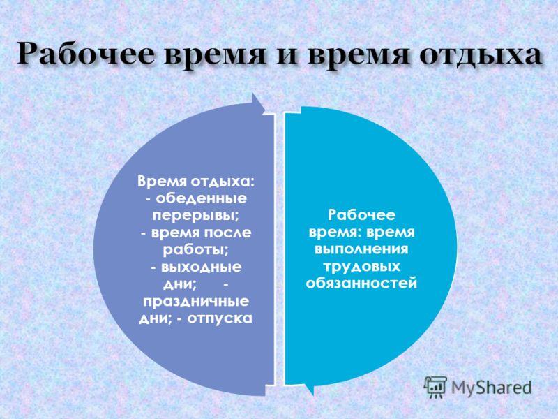 Рабочее время: время выполнения трудовых обязанностей Время отдыха: - обеденные перерывы; - время после работы; - выходные дни; - праздничные дни; - отпуска