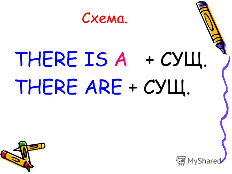 Схема. THERE IS A + СУЩ. THERE ARE + СУЩ.