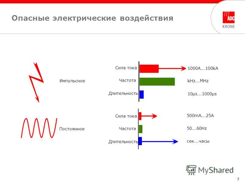 3 Опасные электрические воздействия Импульсное Сила тока Частота Длительность 1000A...100kA kHz...MHz 10µs...1000µs Постоянное 500mA...25A 50...60Hz сек...часы Сила тока Частота Длительность