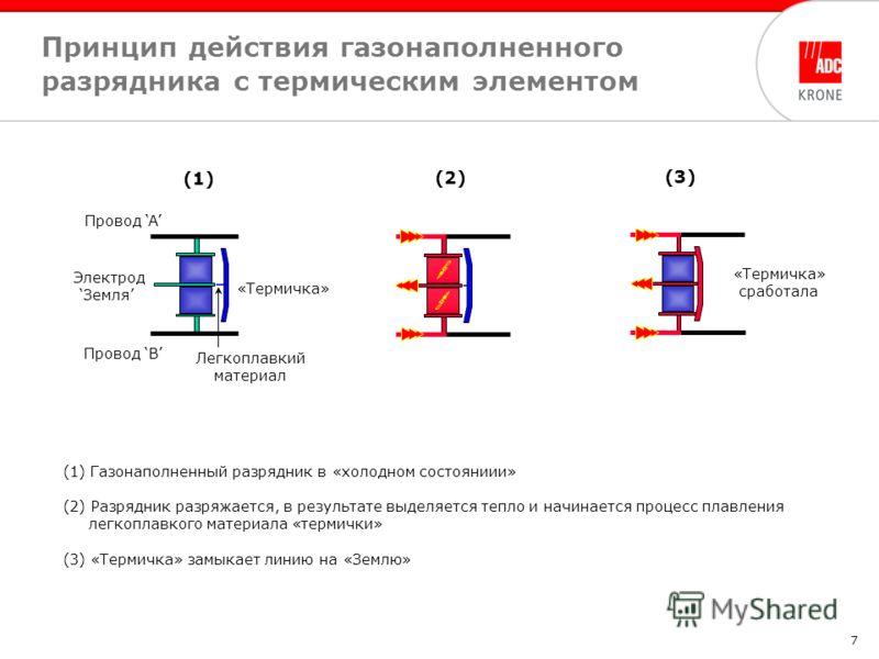 7 Принцип действия газонаполненного разрядника с термическим элементом Провод A Провод B Электрод Земля «Термичка» Легкоплавкий материал (1) (3) «Термичка» сработала (2) (1) Газонаполненный разрядник в «холодном состояниии» (2) Разрядник разряжается,