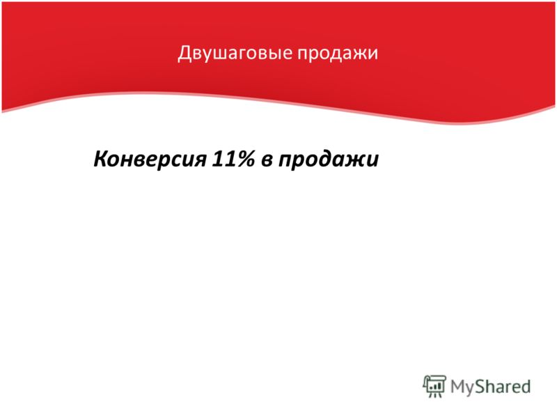 Конверсия 11% в продажи