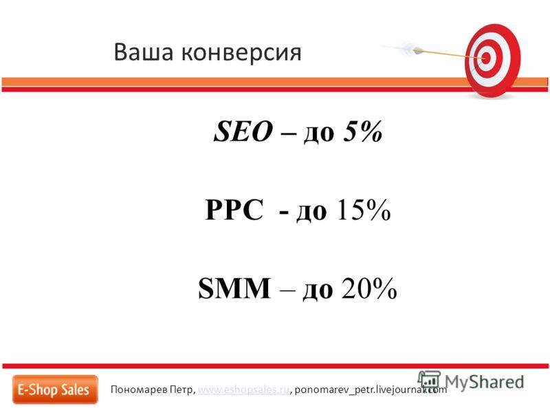 Ваша конверсия Пономарев Петр, www.eshopsales.ru, ponomarev_petr.livejournal.comwww.eshopsales.ru SEO – до 5% PPC - до 15% SMM – до 20%