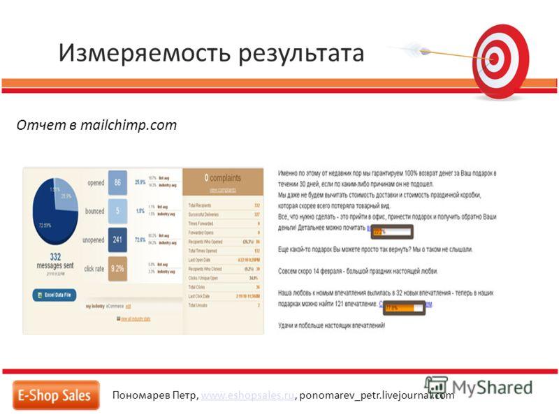 Измеряемость результата Пономарев Петр, www.eshopsales.ru, ponomarev_petr.livejournal.comwww.eshopsales.ru Отчет в mailchimp.com