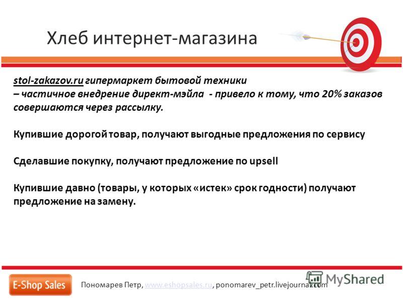 Хлеб интернет-магазина Пономарев Петр, www.eshopsales.ru, ponomarev_petr.livejournal.comwww.eshopsales.ru stol-zakazov.ru гипермаркет бытовой техники – частичное внедрение директ-мэйла - привело к тому, что 20% заказов совершаются через рассылку. Куп