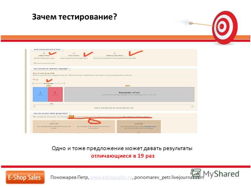 Пономарев Петр, www.eshopsales.ru, ponomarev_petr.livejournal.comwww.eshopsales.ru Зачем тестирование? Одно и тоже предложение может давать результаты отличающиеся в 19 раз