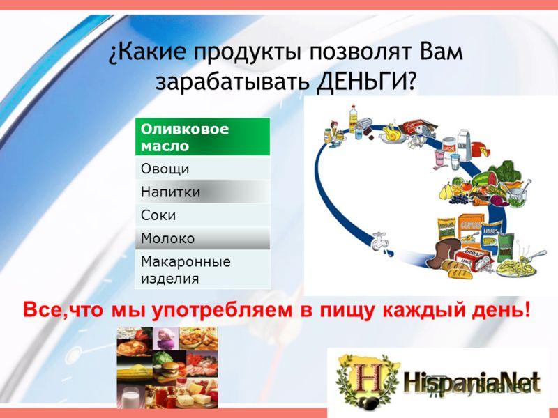 ¿Какие продукты позволят Вам зарабатывать ДЕНЬГИ? Все,что мы употребляем в пищу каждый день! Оливковое масло Овощи Напитки Соки Молоко Макаронные изделия