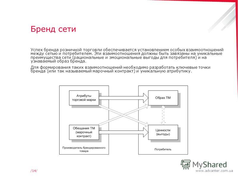 www.advanter.com.ua/14/ Бренд сети Успех бренда розничной торговли обеспечивается установлением особых взаимоотношений между сетью и потребителем. Эти взаимоотношения должны быть завязаны на уникальные преимущества сети (рациональные и эмоциональные