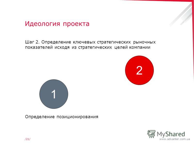 www.advanter.com.ua/21/ Идеология проекта 1 2 Шаг 2. Определение ключевых стратегических рыночных показателей исходя из стратегических целей компании Определение позиционирования