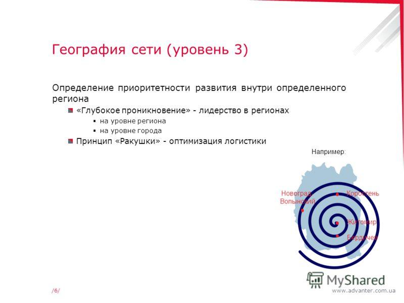 www.advanter.com.ua/6//6/ География сети (уровень 3) Определение приоритетности развития внутри определенного региона «Глубокое проникновение» - лидерство в регионах на уровне региона на уровне города Принцип «Ракушки» - оптимизация логистики Житомир